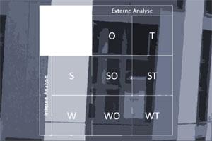 Analyse und Strategiegenerierung mithilfe der SWOT-Analyse